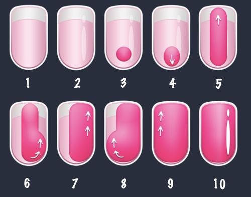 Cómo pintarse uñas sin salirse